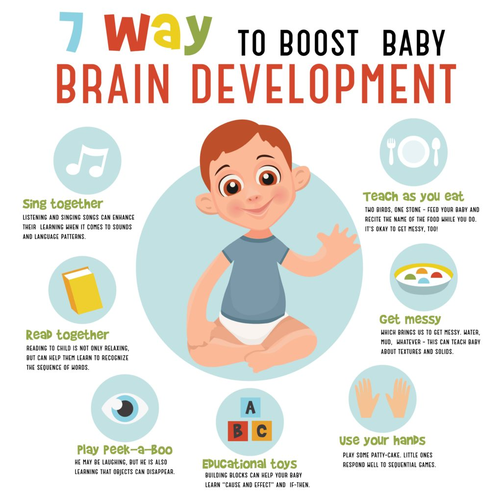 Infographic on 7 ways to boost baby brain development