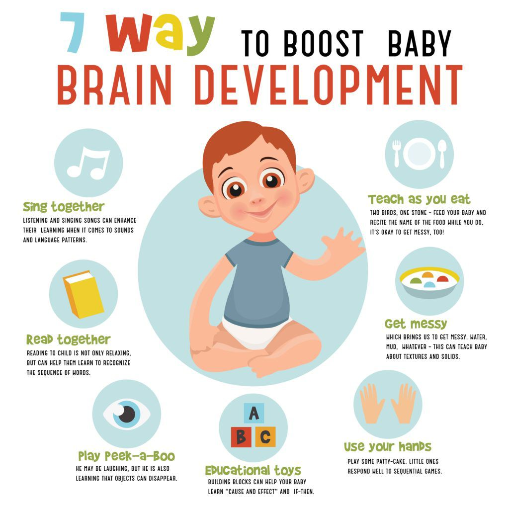 Infographic on 7 ways to boost baby brain development